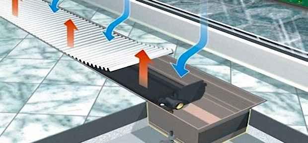 Конвекторное водяное отопление